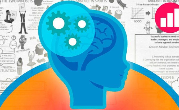 Mentalidad Fija vs Mentalidad de Crecimiento: dos posturas básicas que dan forma a nuestras vidas