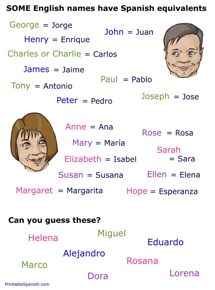 Pictures Spanish For Cute Girl: What Might Your Name Be, If It Was Translated Into Spanish