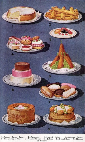 Picture of fancy cakes from Mrs. Beeton's All About Cookery, ca 1930