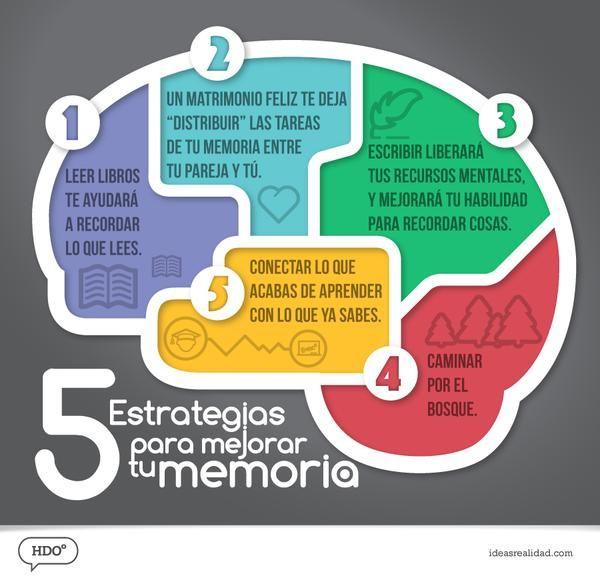 5 estrategias para mejorar tu memoria. #infografia
