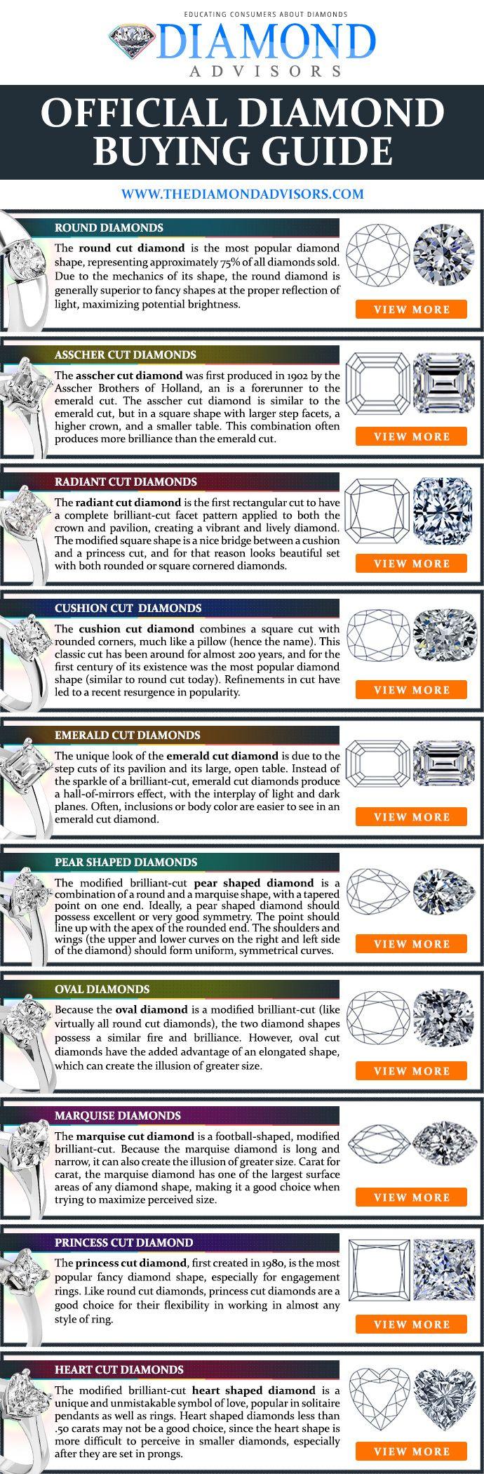 Diamond Buying Guide - TheDiamondAdvisors.com