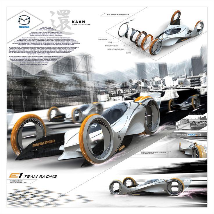 Best Concept Race Cars Images On Pinterest Car Car