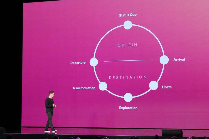 Dans les coulisses des expériences Airbnb: en route vers le futur du voyage?
