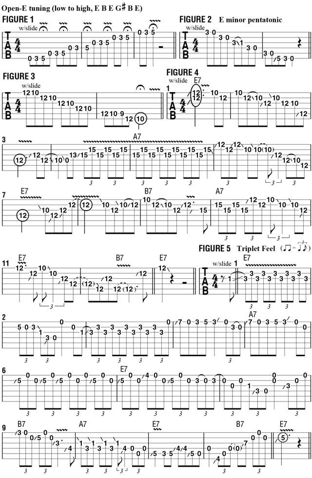 Exploring Slide Guitar In Open E Tuning Scales Chords