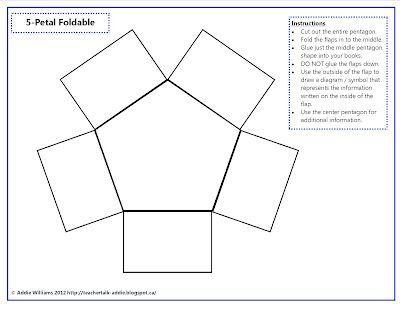 Resultado de imagen para lapbook plantillas para imprimir