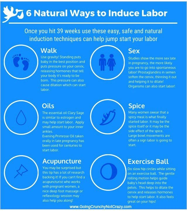 Natural, safe, and easy ways to Induce labor! PLUS what not to do in the blog!