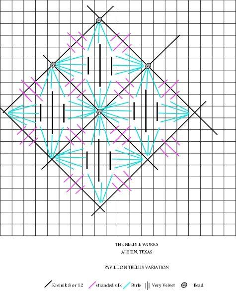 The Needle Works - Pavillion trellis blog