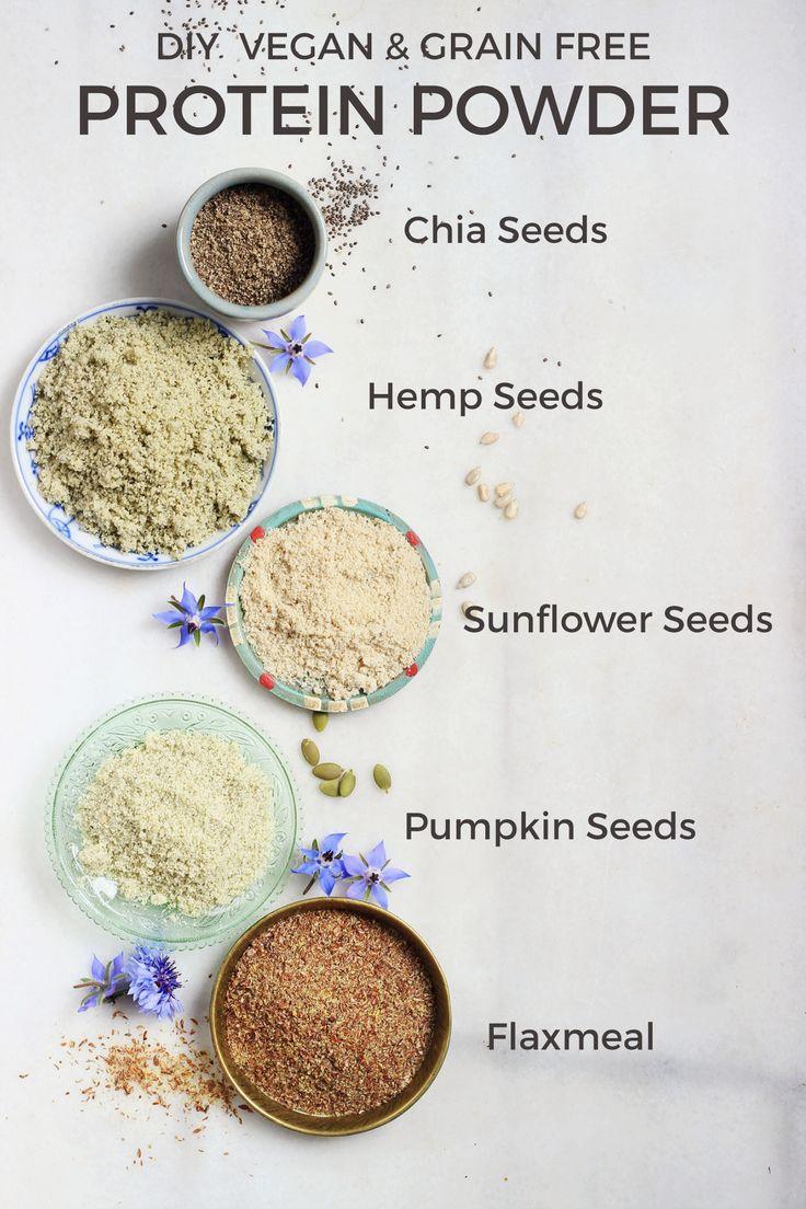 Homemade Vegan Protein Powder {grain free, gluten free, nut free}   The Clean Dish
