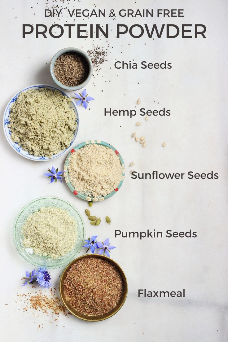 Homemade Vegan Protein Powder {grain free, gluten free, nut free} |  | thecleandish.com