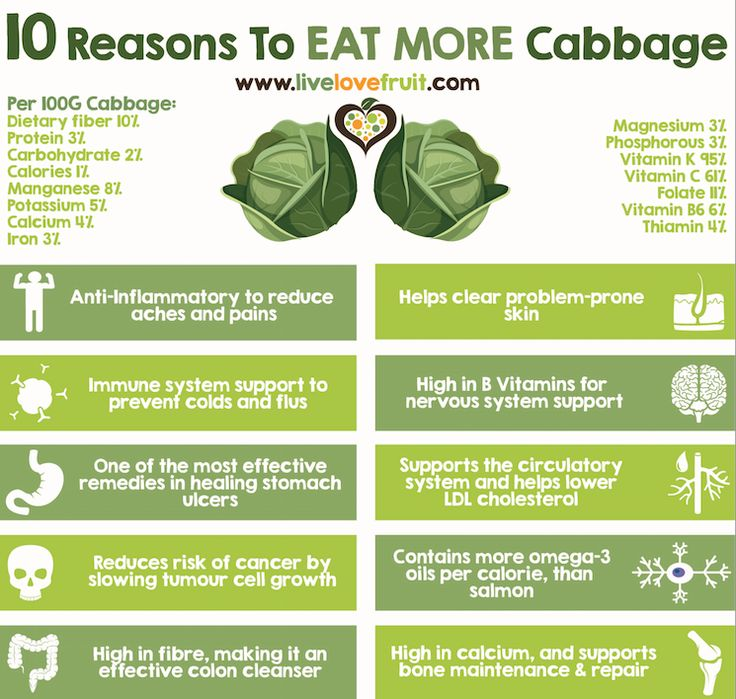 health benefits of cabbage weight loss