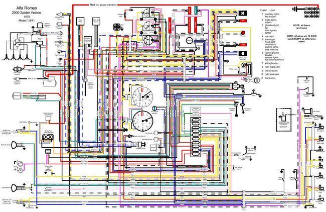 Sistemas Operativos En El Coche El Futuro Del Automovil Automovil Electrico Automoviles Electrica
