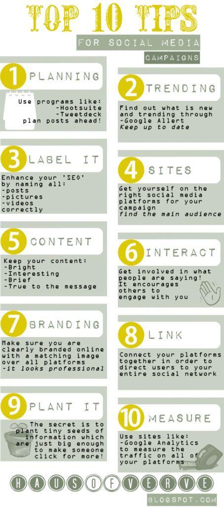 291 best Social Media Marketing images on Pinterest - advertising plan template