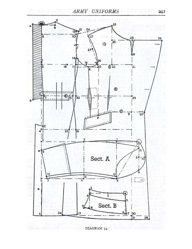 Coat Pattern Sewing, Ww1 Trench Coat Pattern