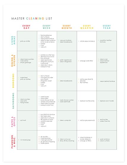 While it might seem overwhelming at first, a cleaning schedule can actually make keeping your house clean a whole lot easier! In just 3 easy steps, this super helpful post shows you exactly how to create a personalized cleaning schedule that will work for your own home. There are even free printables for four different types of cleaning plan!