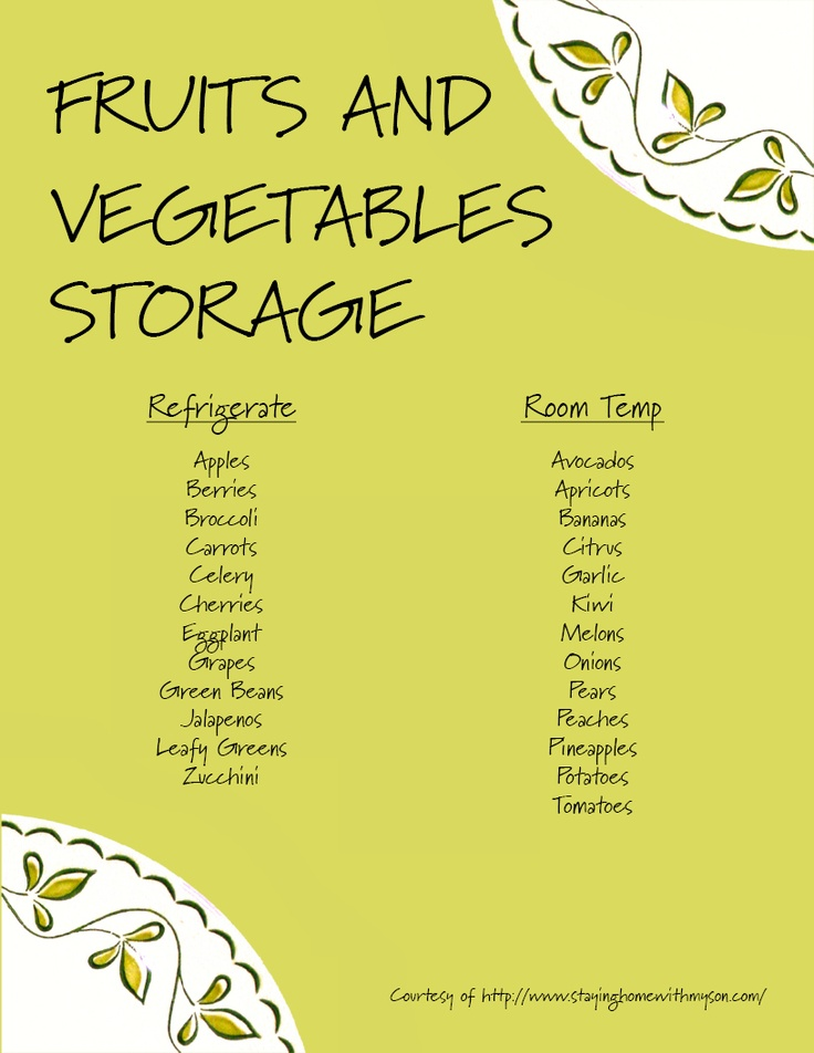 fruits-and-veggies: Fruit Vegetables Storage, Food, Menu, Fruit And Veggies Storage, Favorite Recipe, Healthy Drinks, Vegetable Storage, Storage Charts, Fruit And Vegetables