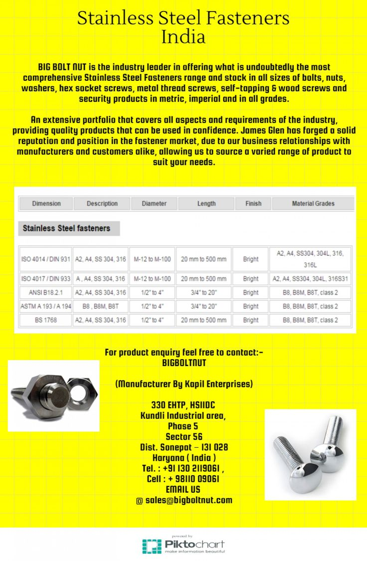 33 best stainless steel fasteners manufacturers bigboltnut big bolt nut is the industry leader in offering what is undoubtedly the most comprehensive stainless steel fasteners range and stock in all sizes of bolts geenschuldenfo Gallery
