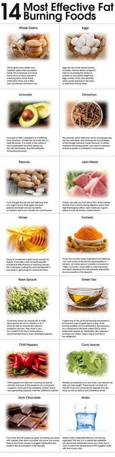 14 of the most fat burning foods