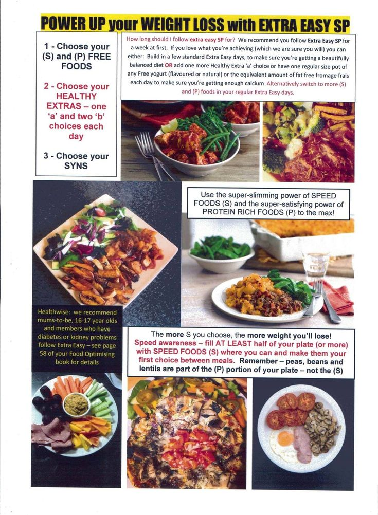 154 Best Sw Sp Images On Pinterest Slimming Word Slimming World Recipes And Sp Days Slimming