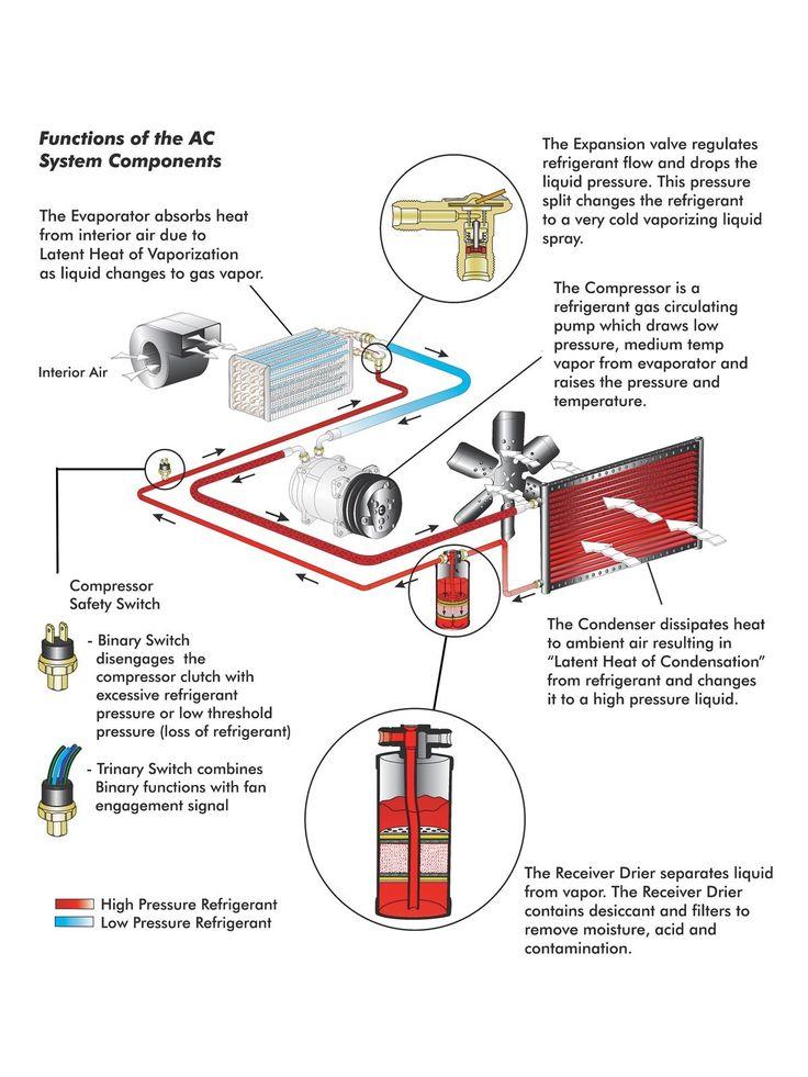 Unique Car Ac Wiring Diagram Pdf Thermostat wiring
