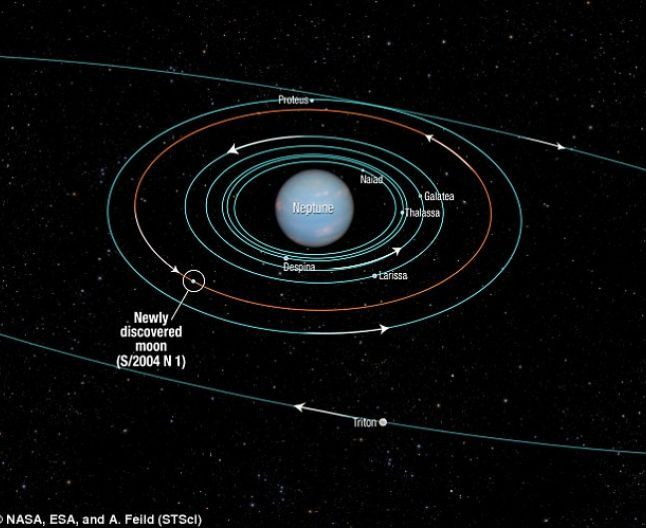 """#NASA a descoperit o lună a lui Neptun în imagini """"de arhivă"""" făcute de telescopul Hubble"""