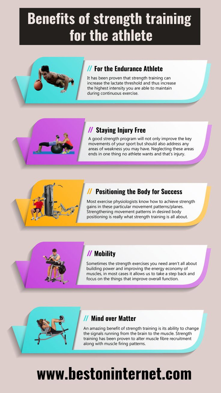 Advantages of #StrengthTraining http://www.bestoninternet.com/education/books/strength-training/