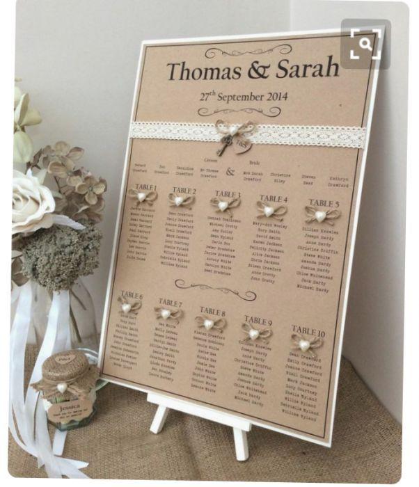 Plan stołów, tablica z rozmieszczeniem gości