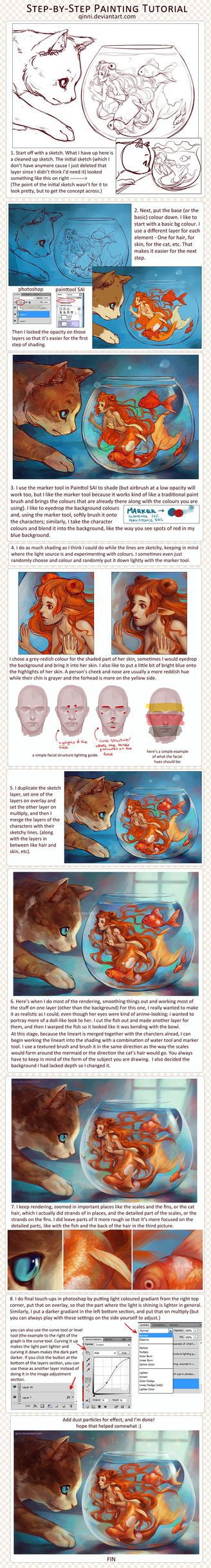 Step-by-Step Digital Painting Tutorial by *Qinni on deviantART