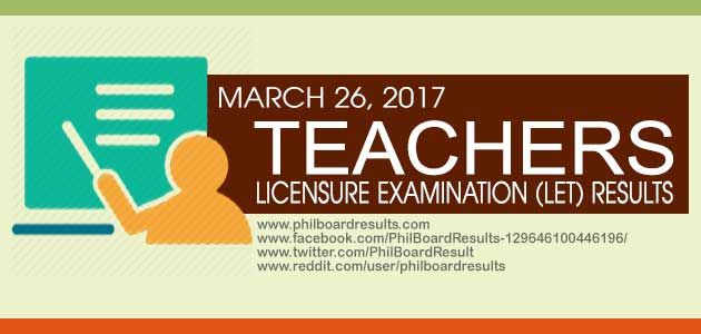 March 26, 2017 Teachers Board Exam Result for elementary & secondary level also known as Licensure Examination for Teachers (LET) is posted here, set by PRC