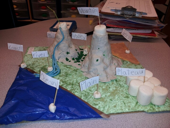 Landform project. Pretty neat, but I've got the feeling there was a lot of parent help on this one!