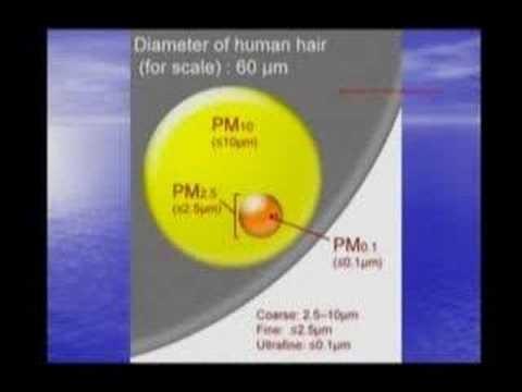 Piano, piano... la verità sta venendo fuori... su quanto sia dannoso il filtro anti particolato...