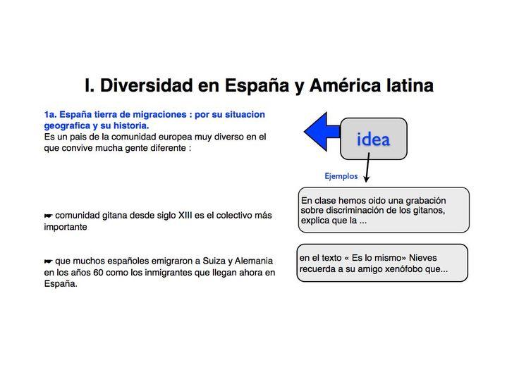 Fabuleux Les 25 meilleures idées de la catégorie Bac espagnol sur Pinterest  KT83