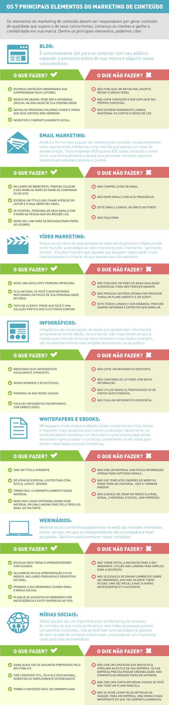3. CRM e Automação de Marketing #inboundmarketinginternet