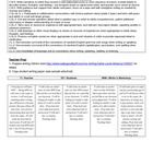 "Launching Writer's Workshop unit for second grade.  Includes overview of WW, ""Tips & Tidbits of Launching WW"", 25 mini-lessons with CCSS correlation, mini-lesson planning sheet, suggested read-alouds & mentor texts, student reflection sheet, student rubric & student sample paper.: Rubric Student, Workshop Unit, Student Rubric, Student Sample, Launching Writers Workshop, Student Reflection, Mini Lesson"