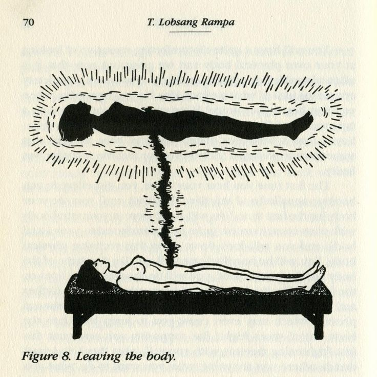 leaving the body, Astral Projection, Out of Body