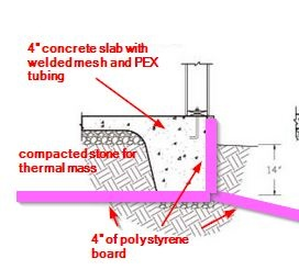 Frost Protected Shallow Foundation Garage Slab Sketch