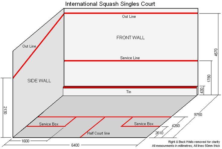 Squash. Best sport ever.