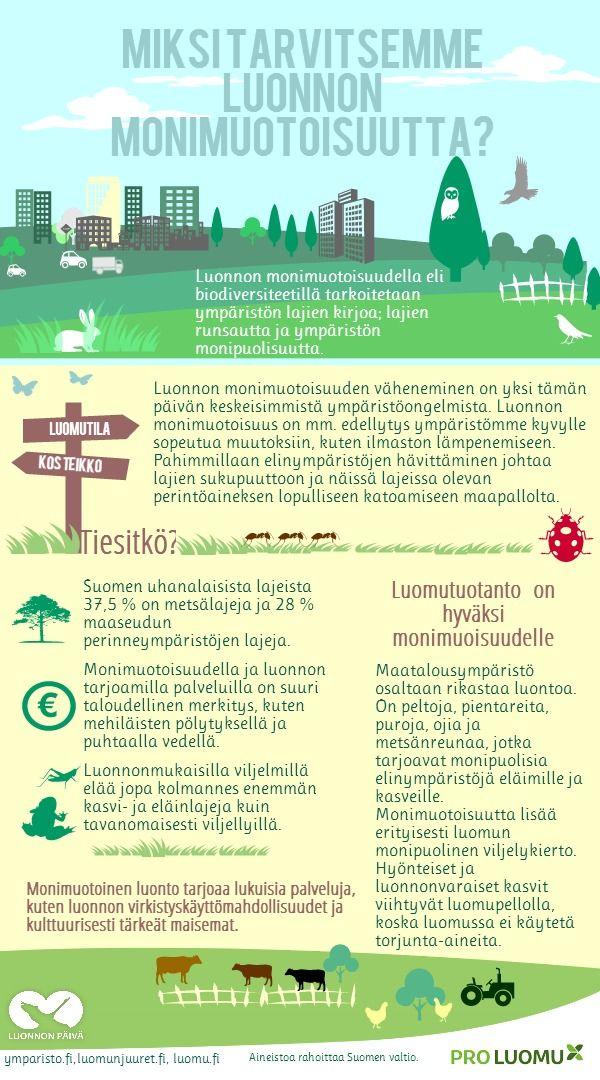 luonnon monimuotoisuus? | @Piktochart Infographic