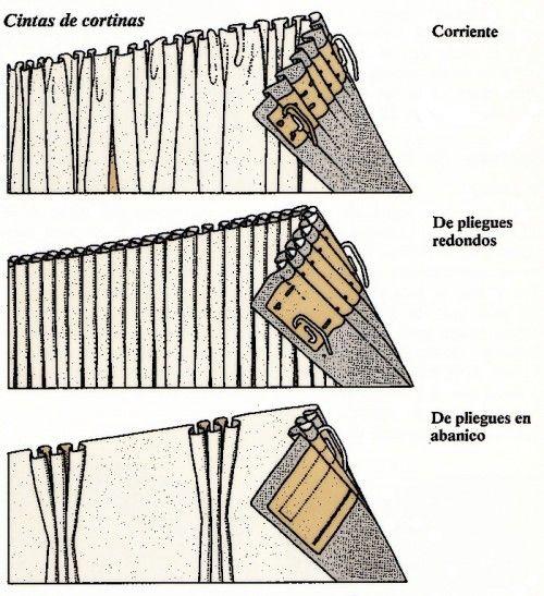 Cintas de cortinas