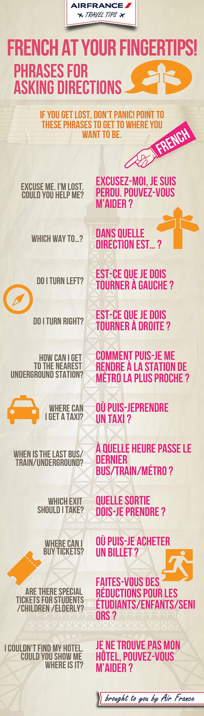 French at your fingertips teaching or learning french with common phrases to use while shopping in PAris #airfrance tips