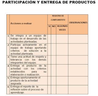 Descargar Banco de Rúbricas Gratis | Planeaciones para Primaria