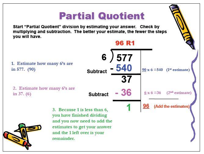 partial quotients division partial quotient division how to and videos chart ideas partial. Black Bedroom Furniture Sets. Home Design Ideas