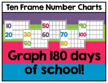 Ten frame number charts to display on bulletin boards for calendar time, or math time. Use them to count the number of days in the school year by adding stickers, stamps or coloring in the ten frames each day.