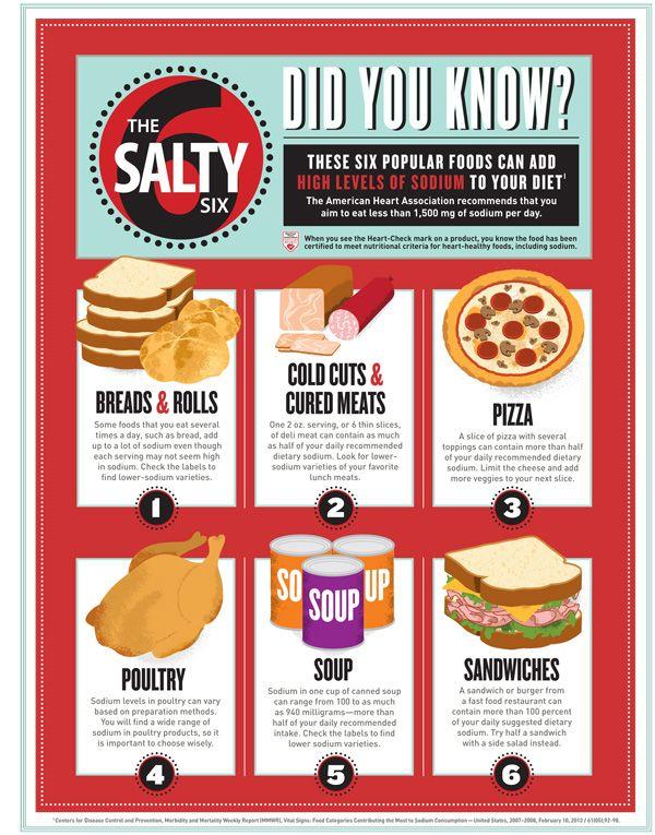 19 best salt