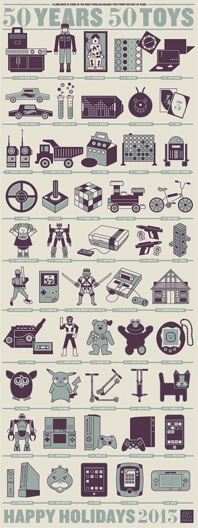 Toys for chrismas since 1950
