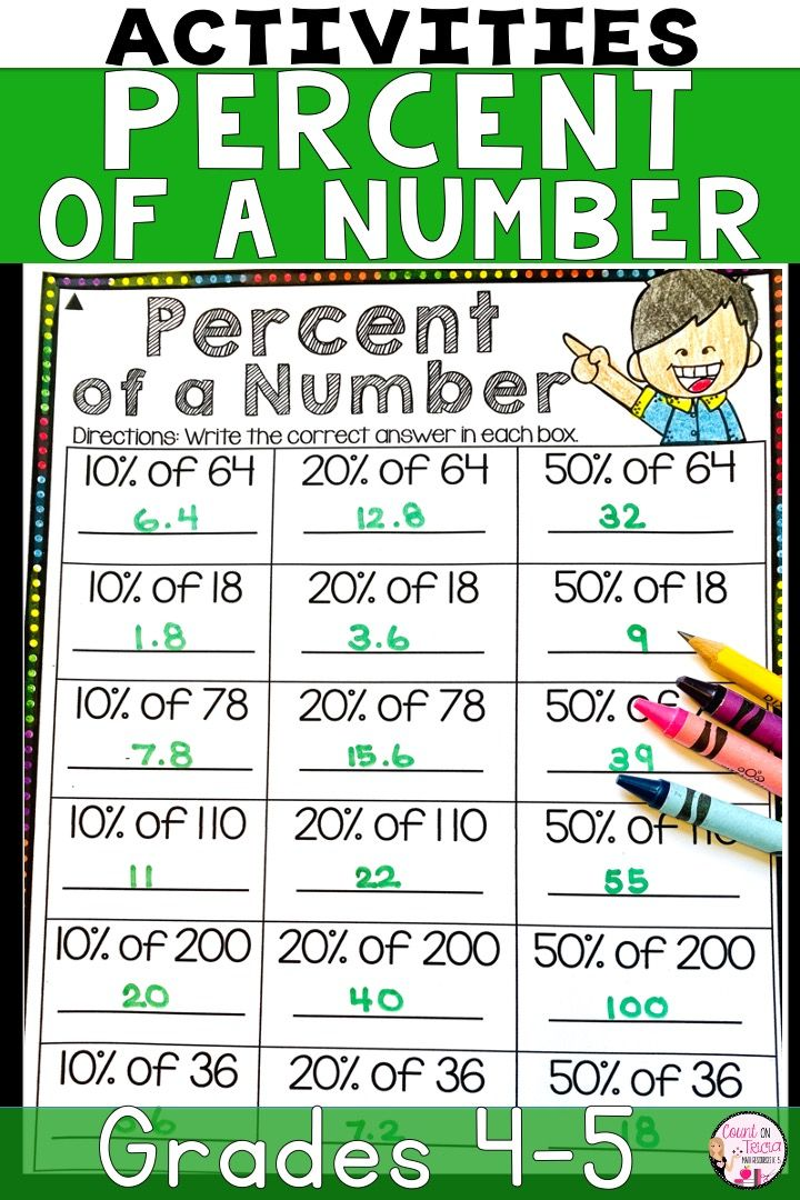 Percent Of A Number Percents Teaching Percents Math Instruction Math Activities Elementary