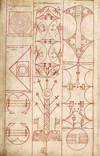Alchemical Emblems, Apollonius of Tyana: Ars notoria sive Flores aurei 13th century Latin text  http://www.pinterest.com/betinalyng/rosicrucian/