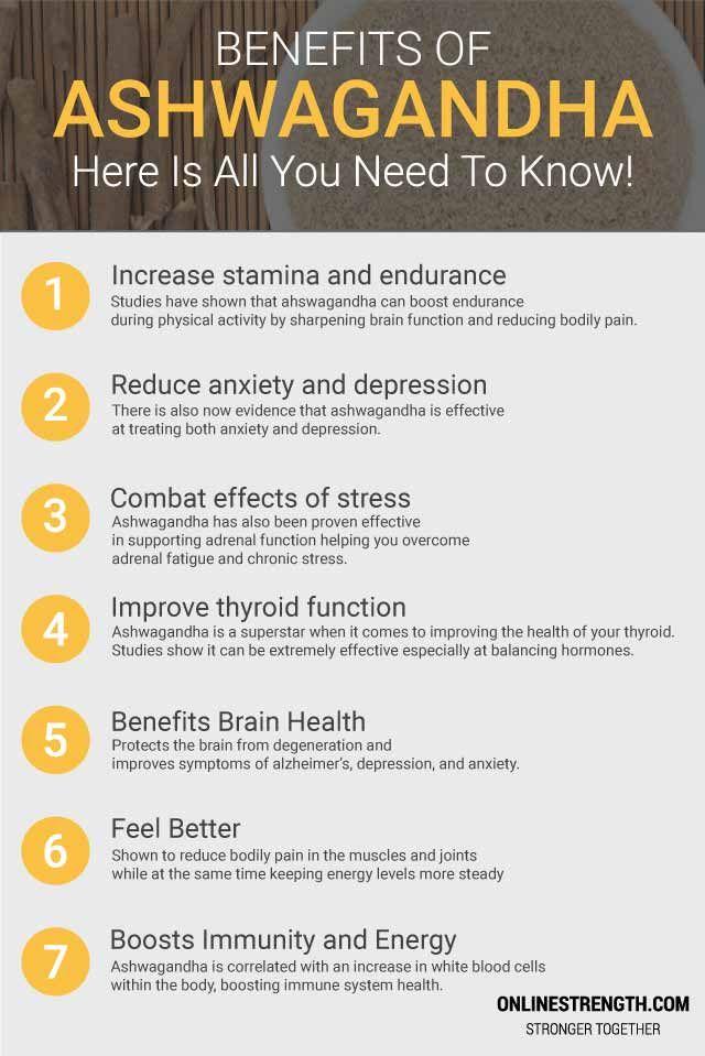Best-Ashwagandha-Infographic | Health | Pinterest | Health, Juice and Hypothyroidism
