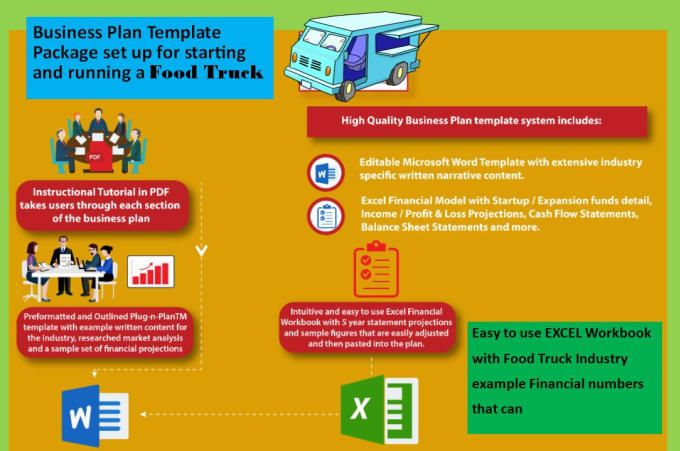 Deliver A Food Truck Business Plan Template Food Truck Business