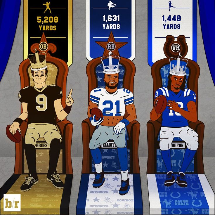Your 2016 NFL Leaders