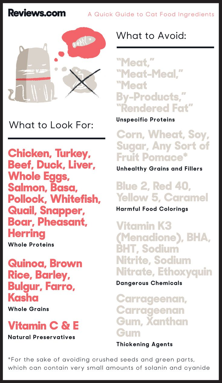 BEST CAT FOOD REVIEWS - awesome database filter features, doesn't seem to control for aspects like carageenan and D2 but does use a pretty thorough set of standards plus includes pricing